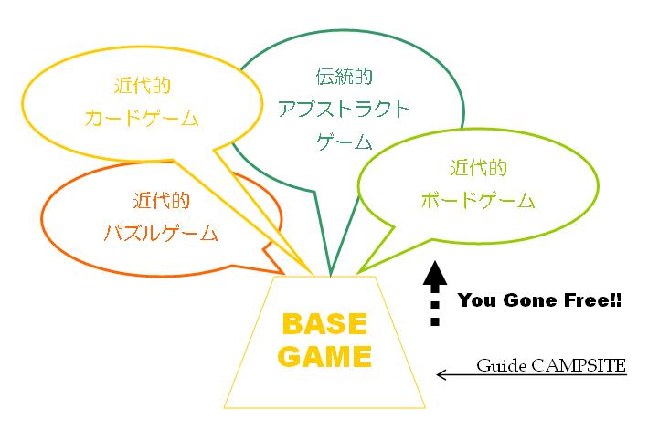 アナログゲームのススメ!!