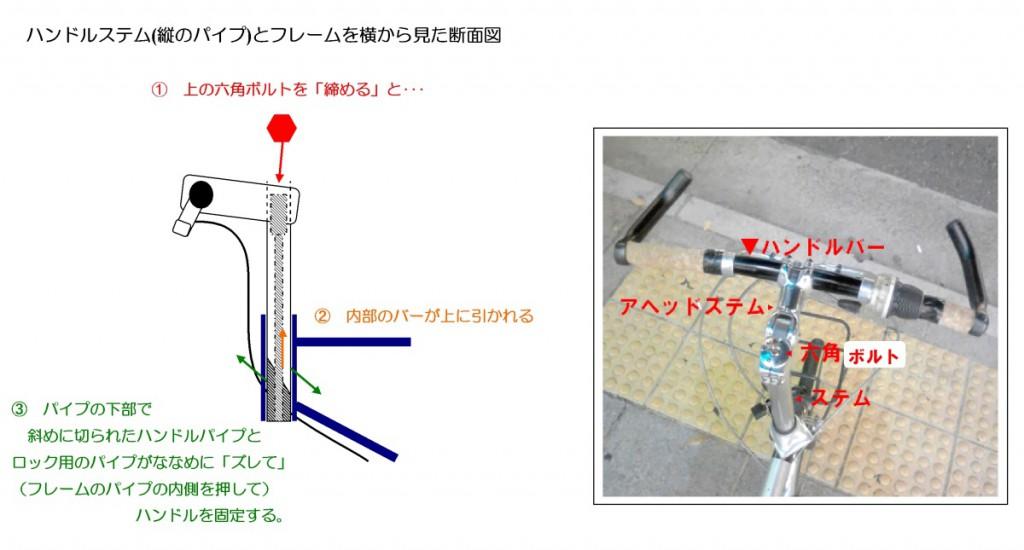 ハンドルバーの調整(上下)は上のねじを緩めてから行う。