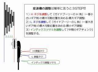 自転車の変速機調整の3ステップ「Hネジ調整」「Lネジ調整」「インデックス調整」