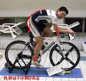 細かいところは↑自転車の調整をすることで「造って」いく。