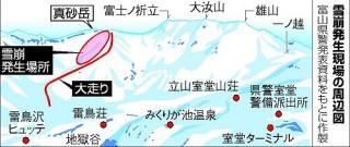今回の事故の模式図、「大走り」付近で雪崩が起きてパーティーが飲み込まれた。
