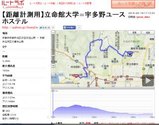 【ルート把握】路面の状態や危険度はわからないものの『アップダウン』や『距離』が測定される(図は測定用に作った「ルートラボ」)