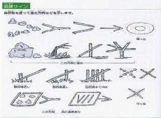 【簡単なサイン】複雑なサインは風とかで変わっちゃうからね。