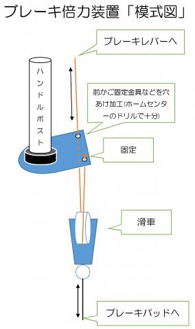 【倍力装置の模式図】部品の写真がみあたらないので、完成したときの記事にまとめます。