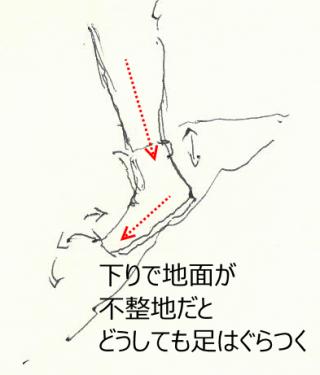 【下り坂では足が前に滑る】ぐらつきも加わるため「かなりきっちり」止まる必要がある。