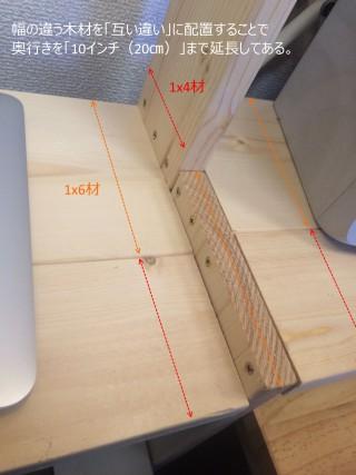 【交互に組み合わせ】木材の幅の違いを利用した。