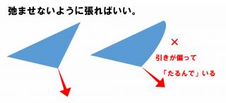 【現場では】「二つのライン」がぴっちり張れる方向を実際に引いてみて探そう。