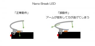 【NANO誤動作のメカニズム】アームは「良い感じで」変形させる必要がある。