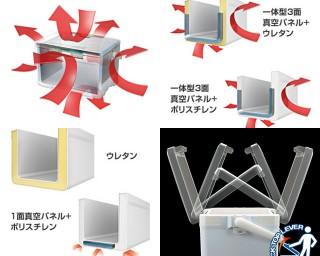 【真空パネル】冷蔵庫などへの採用で技術的には安定してきたが、種類を増やすのはきっと難しい。