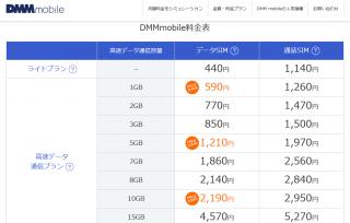 【価格表】細かい料金体系で、通話は30秒/20円と割高だが通信料は安い